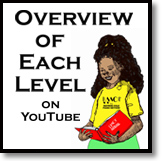 Free Video Review of the Levels of the Mayron Cole Piano Method